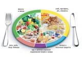 Квань - иконка «питание» в Мосальске